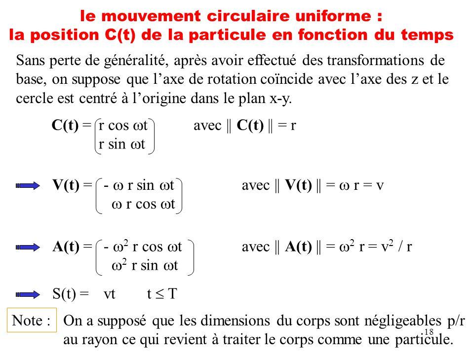 le mouvement circulaire uniforme :