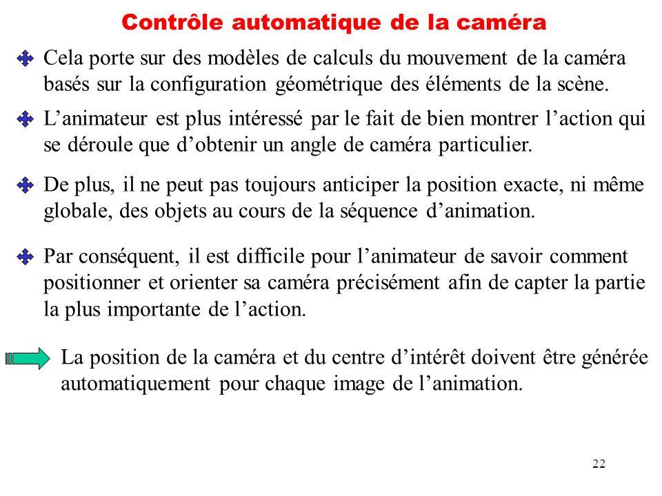 Contrôle automatique de la caméra