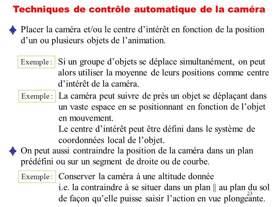 Techniques de contrôle automatique de la caméra