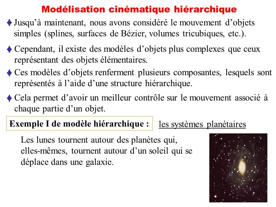 Modélisation cinématique hiérarchique