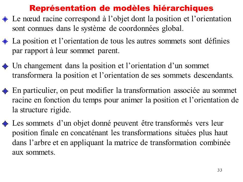 Représentation de modèles hiérarchiques