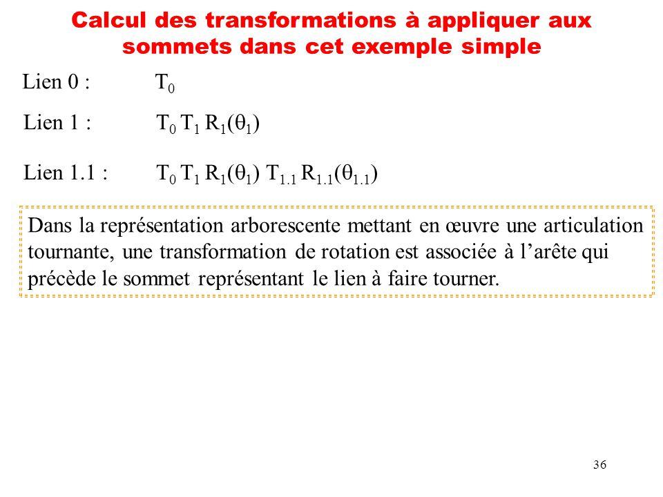 Calcul des transformations à appliquer aux sommets dans cet exemple simple