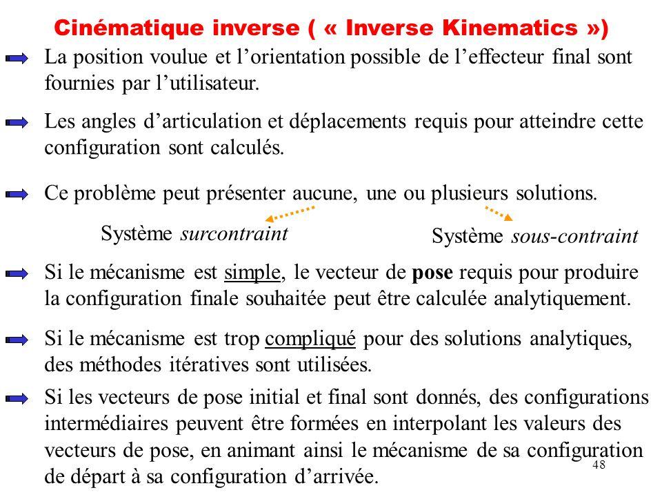 Cinématique inverse ( « Inverse Kinematics »)