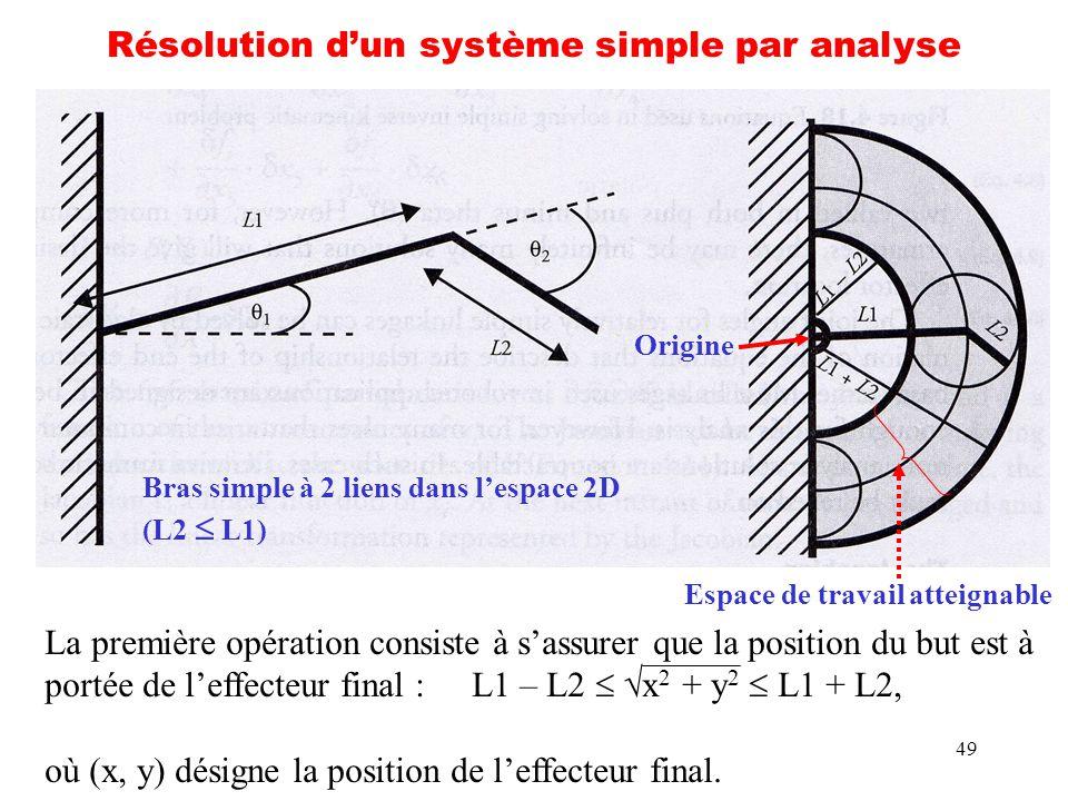 Résolution d'un système simple par analyse