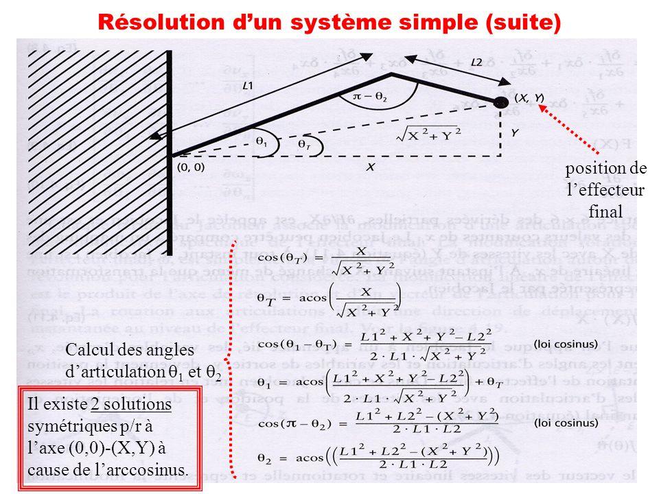 Résolution d'un système simple (suite)