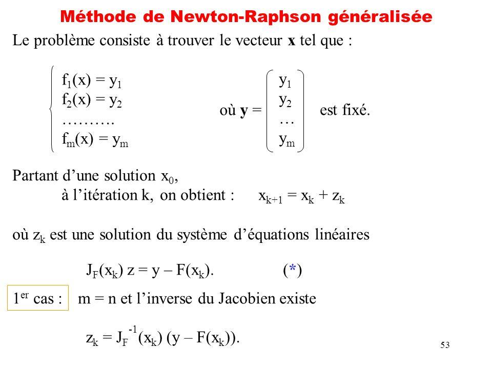 Méthode de Newton-Raphson généralisée