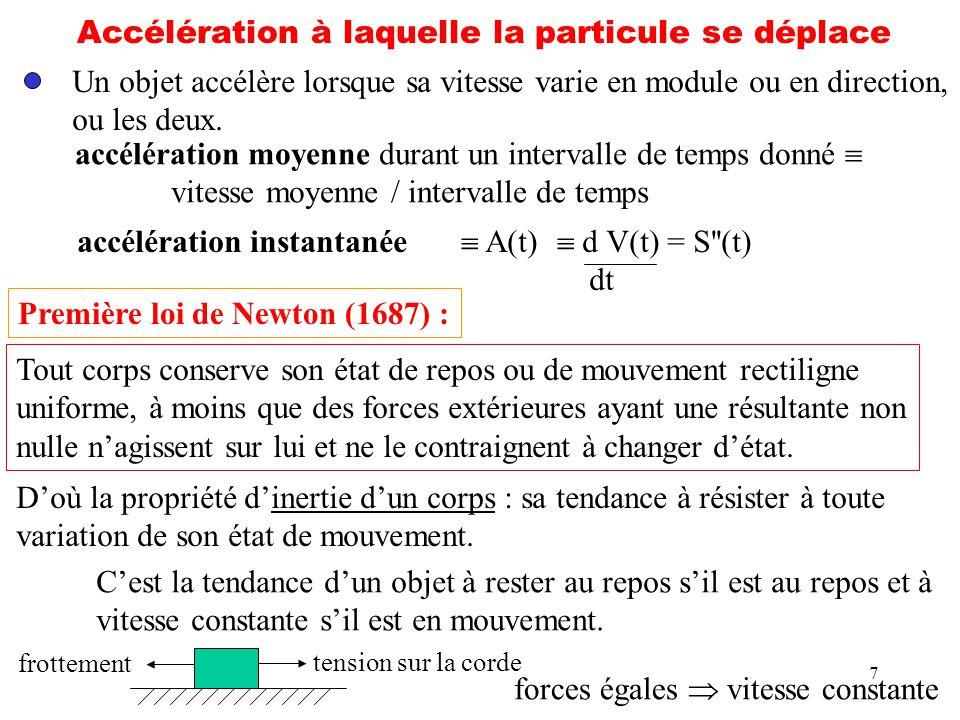 Accélération à laquelle la particule se déplace