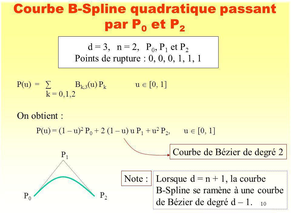 Courbe B-Spline quadratique passant par P0 et P2