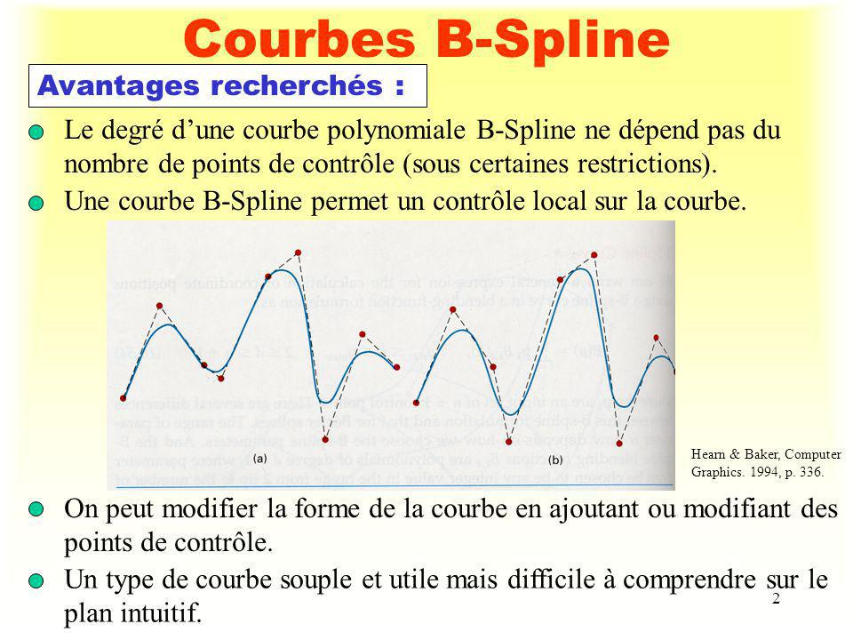 Courbes B-Spline Avantages recherchés :
