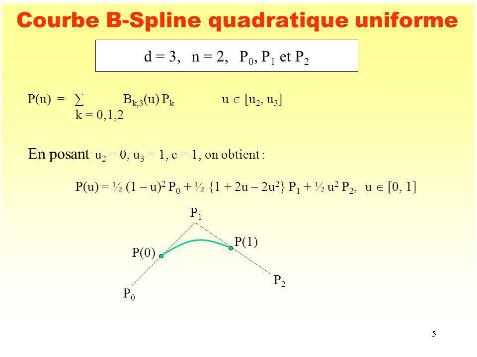 Courbe B-Spline quadratique uniforme