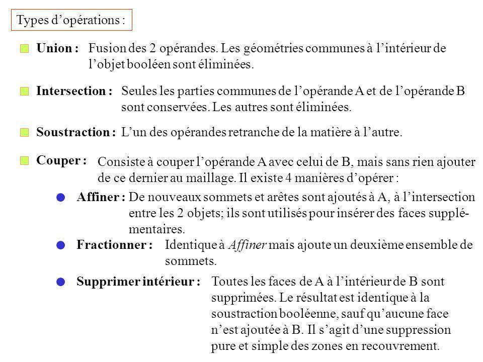 Types d'opérations : Union : Fusion des 2 opérandes. Les géométries communes à l'intérieur de. l'objet booléen sont éliminées.