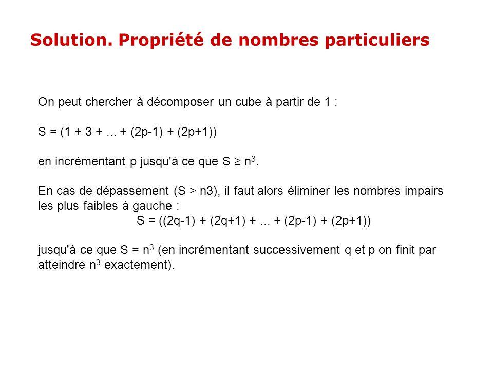 Solution. Propriété de nombres particuliers