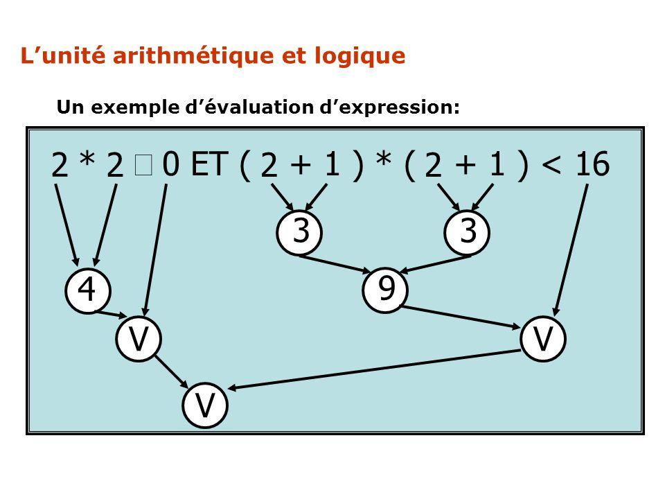 x * x ³ 0 ET ( x + 1 ) * ( x + 1 ) < 16 2 3 4 9 V V