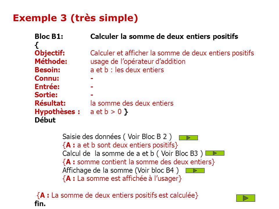 Exemple 3 (très simple) Bloc B1: Calculer la somme de deux entiers positifs. { Objectif: Calculer et afficher la somme de deux entiers positifs.