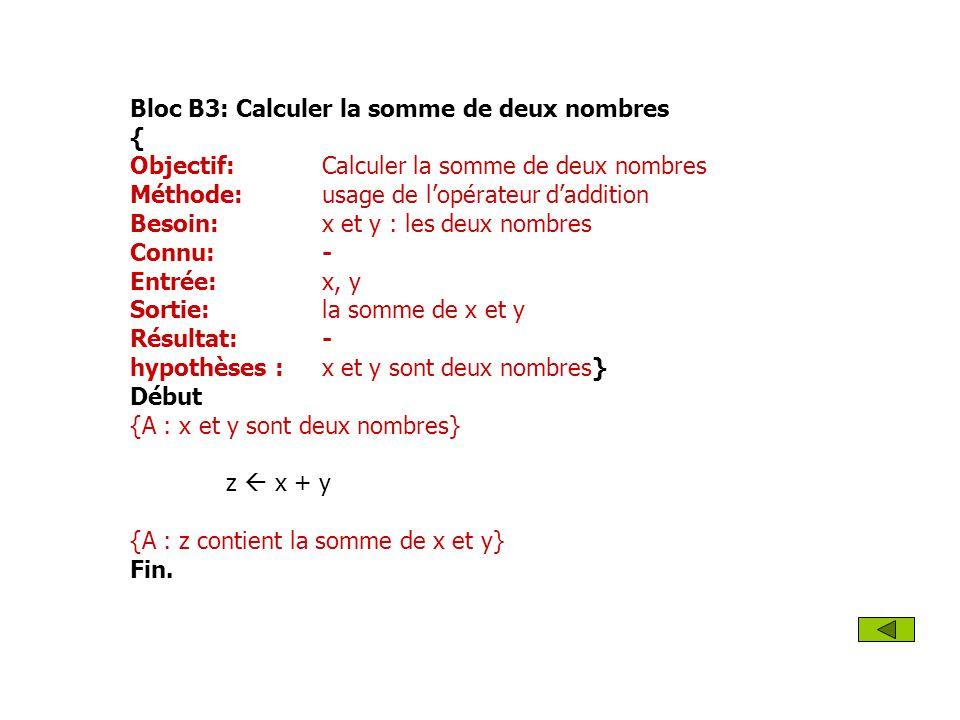 Bloc B3: Calculer la somme de deux nombres