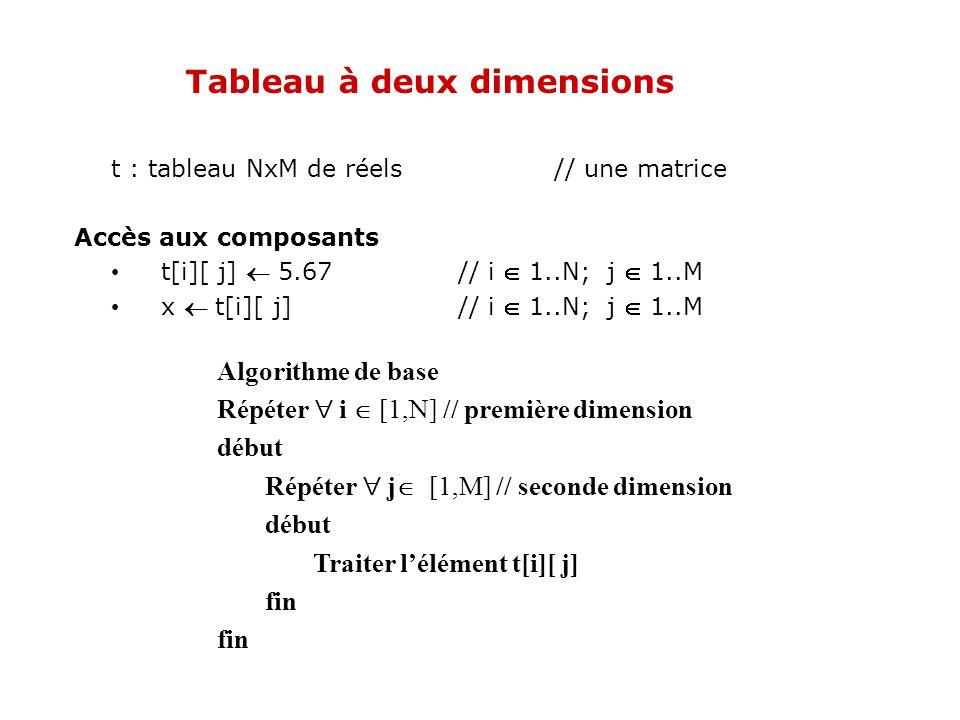 Tableau à deux dimensions