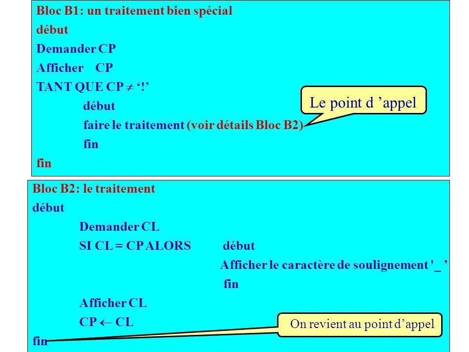 Le point d 'appel Bloc B1: un traitement bien spécial début