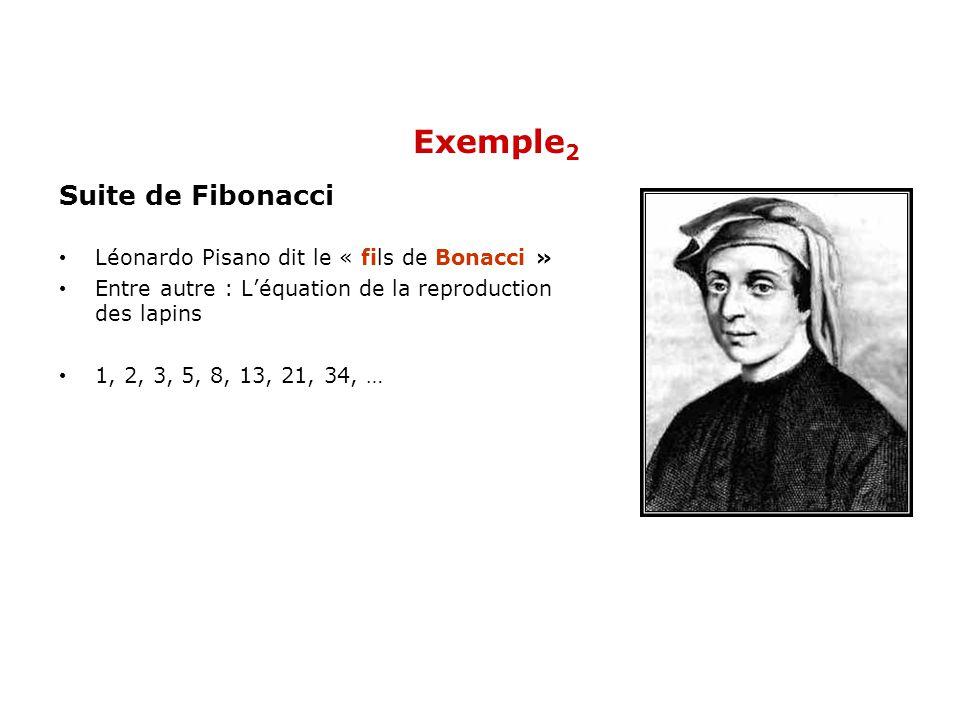 Exemple2 Suite de Fibonacci Léonardo Pisano dit le « fils de Bonacci »
