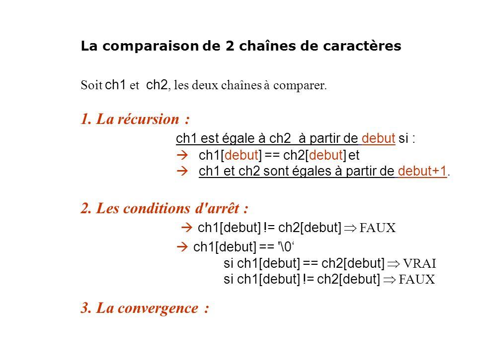 Soit ch1 et ch2, les deux chaînes à comparer. 1. La récursion :