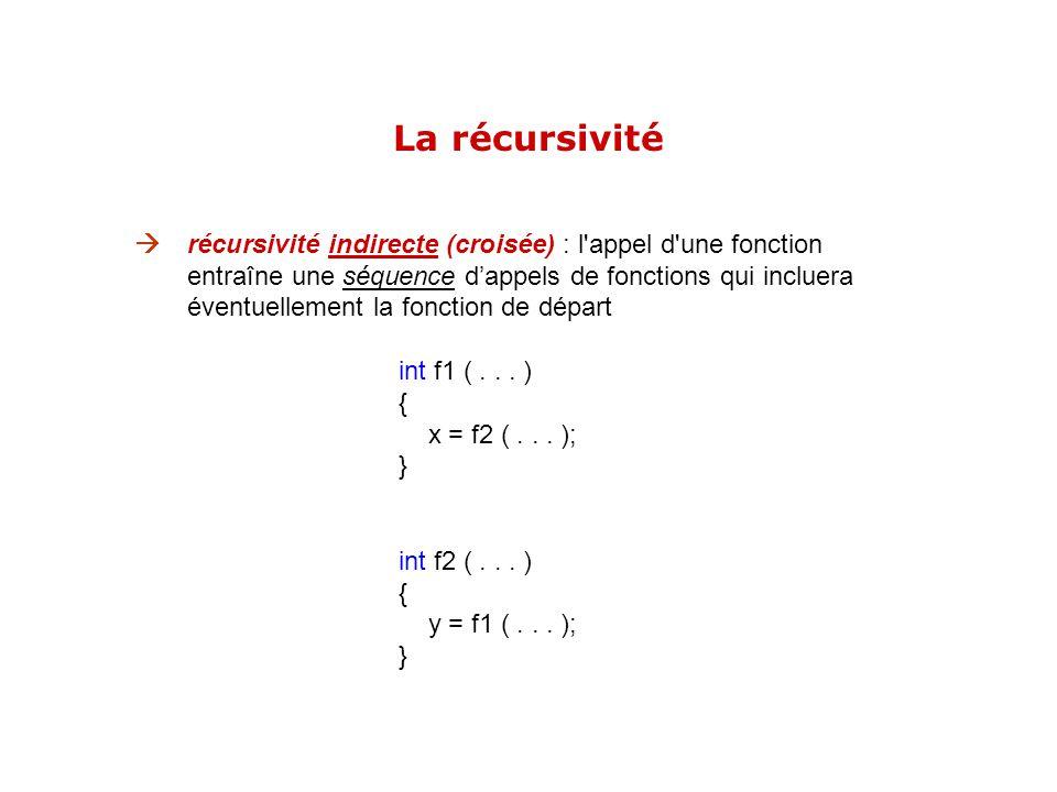 La récursivité  récursivité indirecte (croisée) : l appel d une fonction. entraîne une séquence d'appels de fonctions qui incluera.