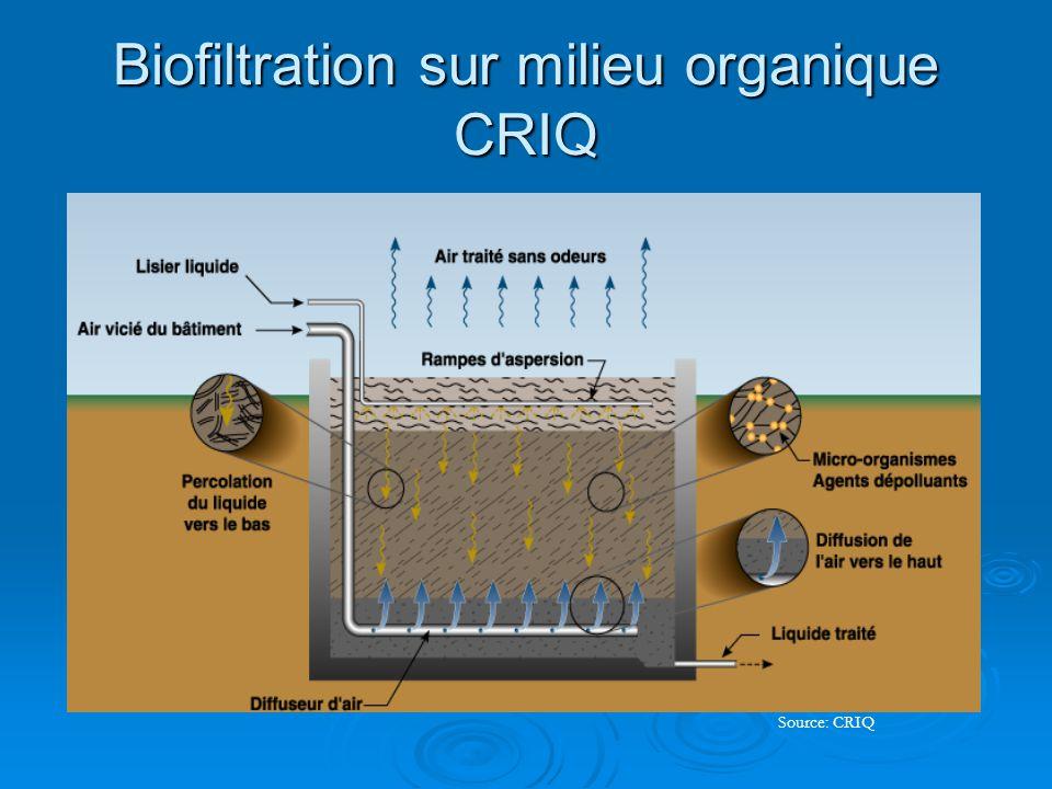 Biofiltration sur milieu organique CRIQ