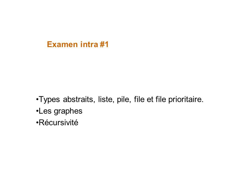 Examen intra #1 Types abstraits, liste, pile, file et file prioritaire. Les graphes Récursivité