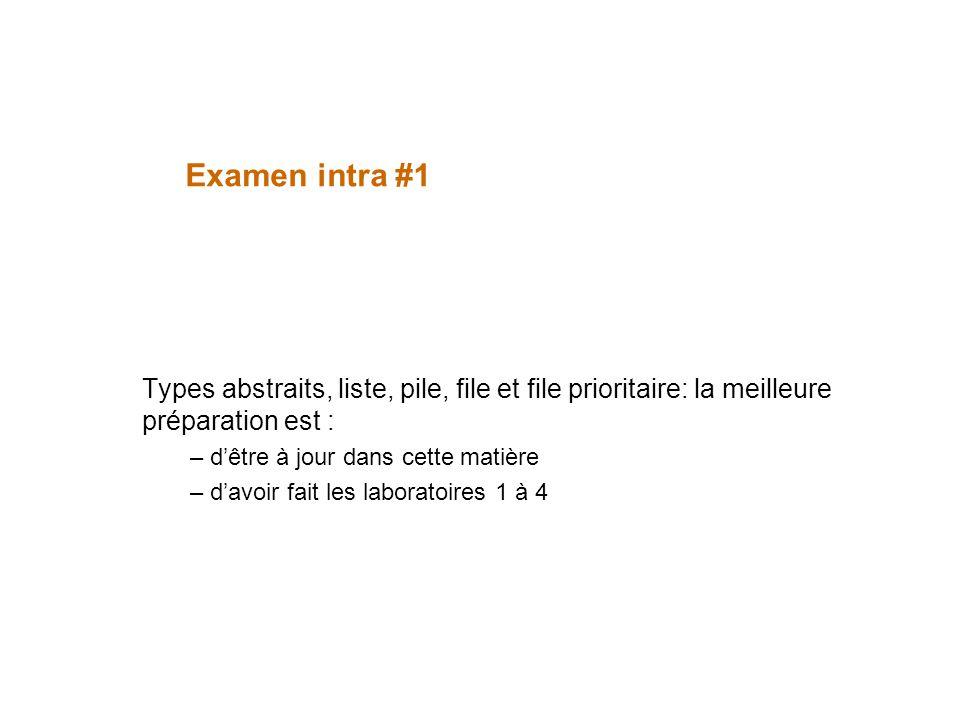 Examen intra #1 Types abstraits, liste, pile, file et file prioritaire: la meilleure préparation est :