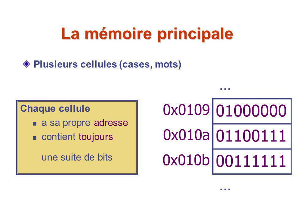 La mémoire principale 01000000 01100111 00111111 … 0x0109 0x010a