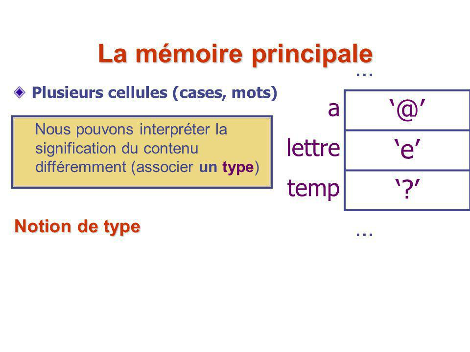 La mémoire principale '@' 'e' ' ' … a lettre temp Notion de type