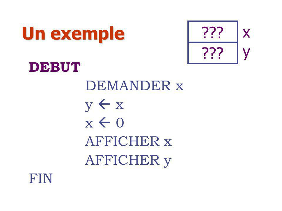 Un exemple x y DEBUT DEMANDER x y  x x  0 AFFICHER x