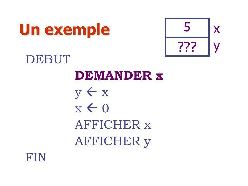 Un exemple x y 5 DEBUT DEMANDER x y  x x  0 AFFICHER x