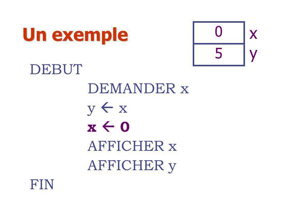Un exemple x y 5 5 DEBUT DEMANDER x y  x x  0 AFFICHER x AFFICHER y