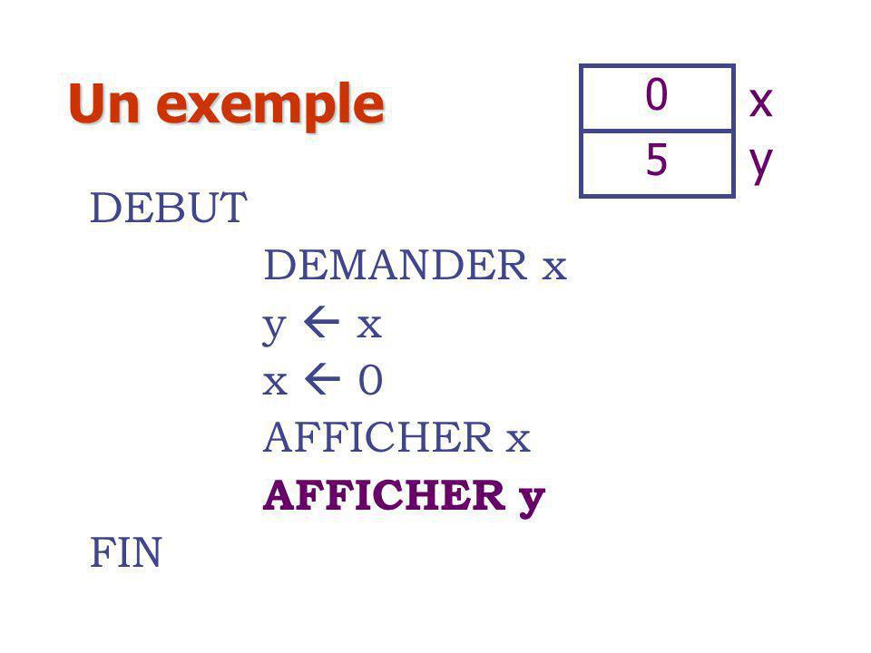 Un exemple x y 5 DEBUT DEMANDER x y  x x  0 AFFICHER x AFFICHER y
