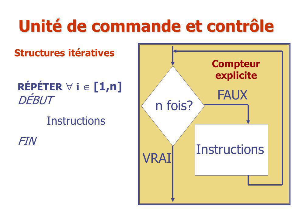 Unité de commande et contrôle