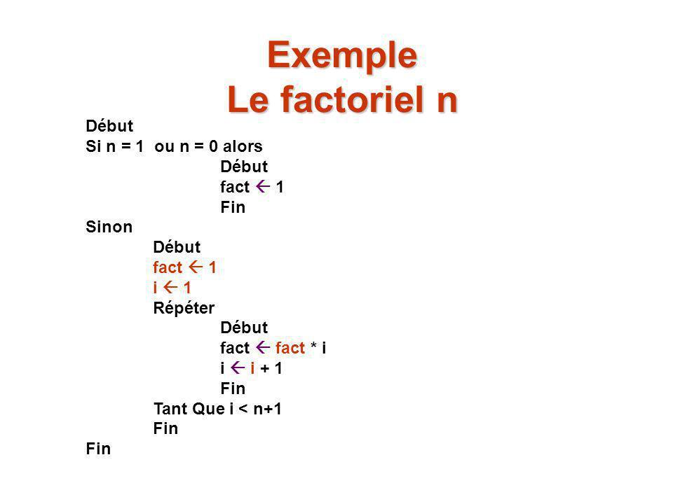 Exemple Le factoriel n Début Si n = 1 ou n = 0 alors fact  1 Fin