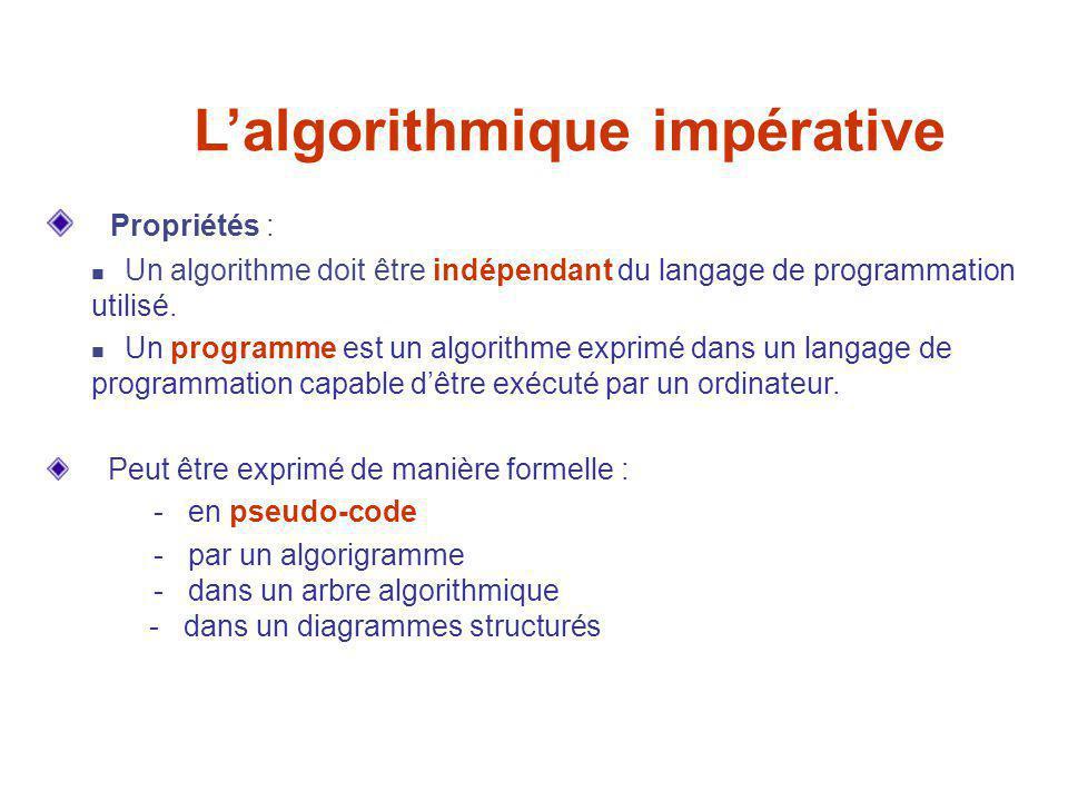 L'algorithmique impérative