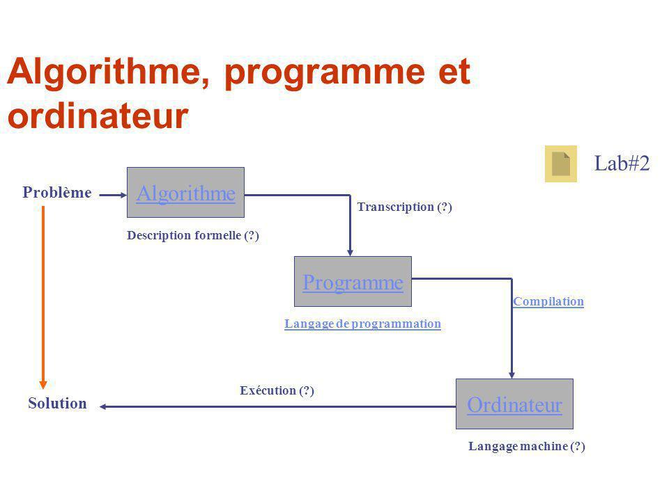 Algorithme, programme et ordinateur