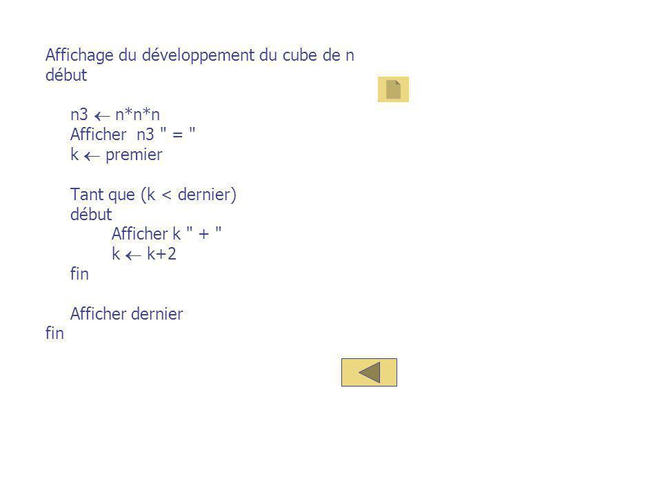 Affichage du développement du cube de n
