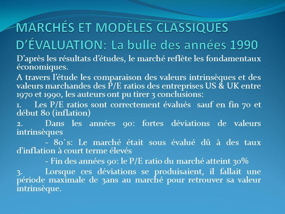 MARCHÉS ET MODÈLES CLASSIQUES D'ÉVALUATION: La bulle des années 1990