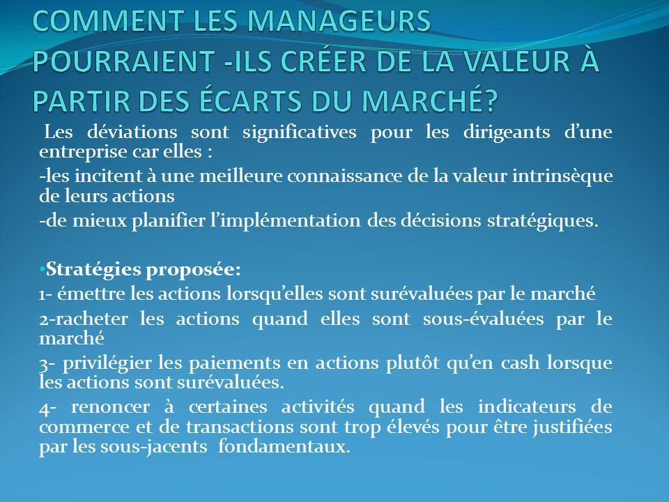 COMMENT LES MANAGEURS POURRAIENT -ILS CRÉER DE LA VALEUR À PARTIR DES ÉCARTS DU MARCHÉ