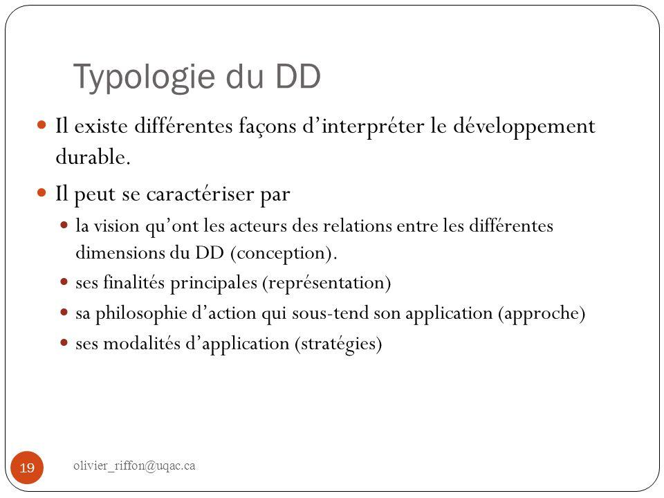 Typologie du DD Il existe différentes façons d'interpréter le développement durable. Il peut se caractériser par.