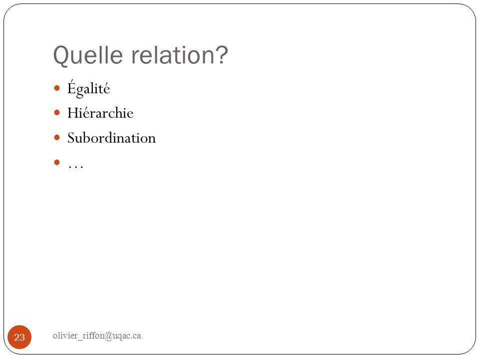Quelle relation Égalité Hiérarchie Subordination …