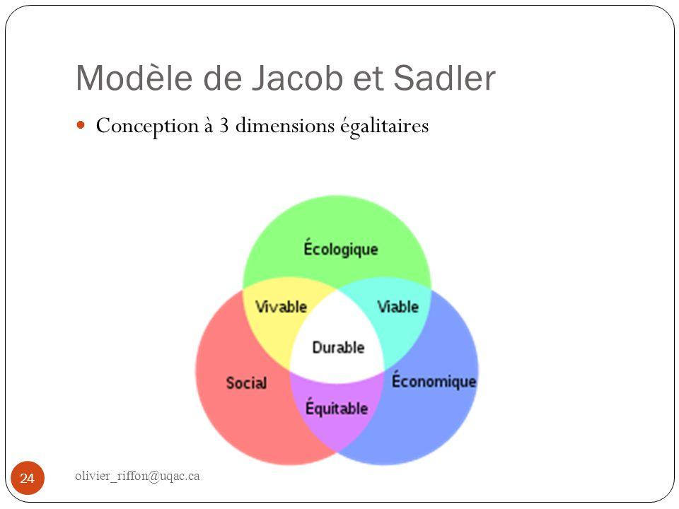 Modèle de Jacob et Sadler