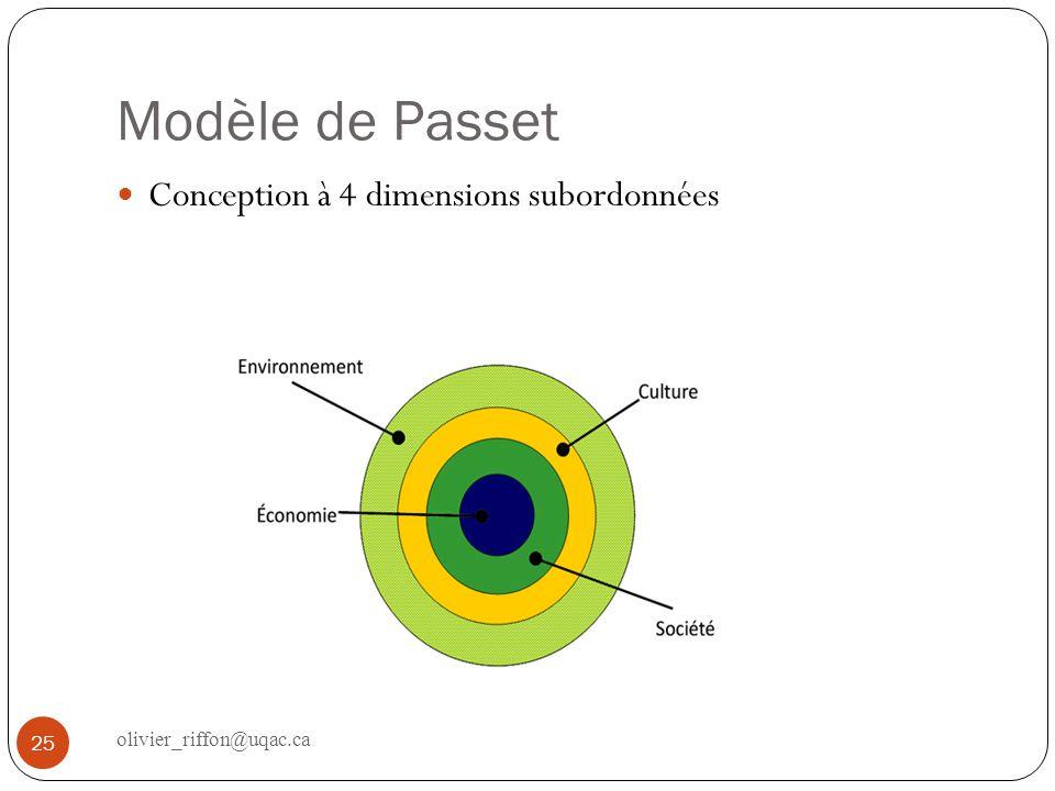 Modèle de Passet Conception à 4 dimensions subordonnées