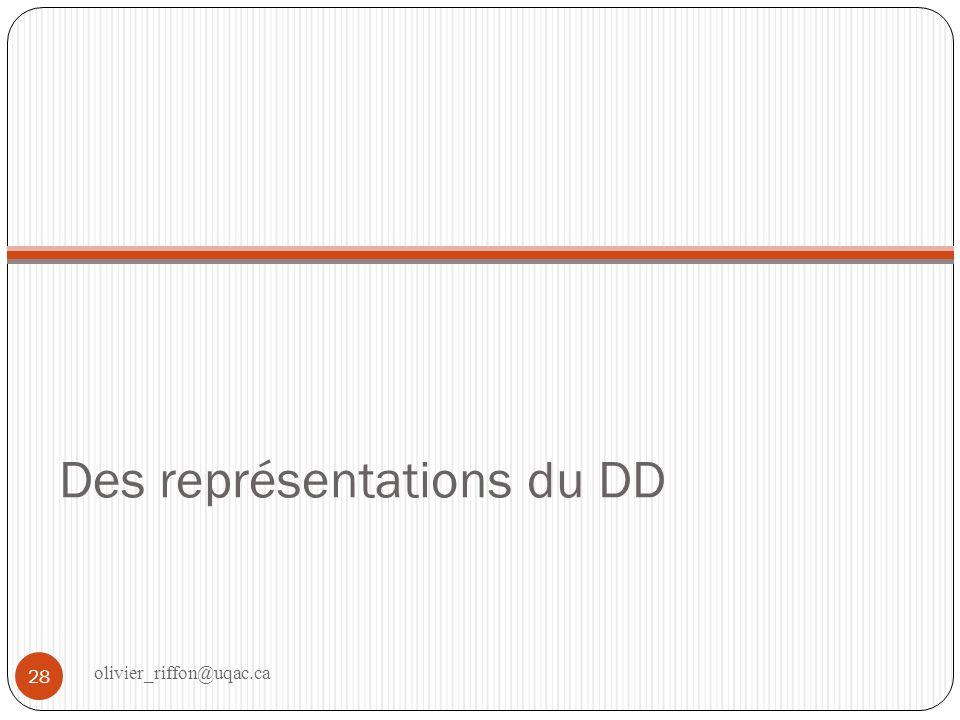 Des représentations du DD
