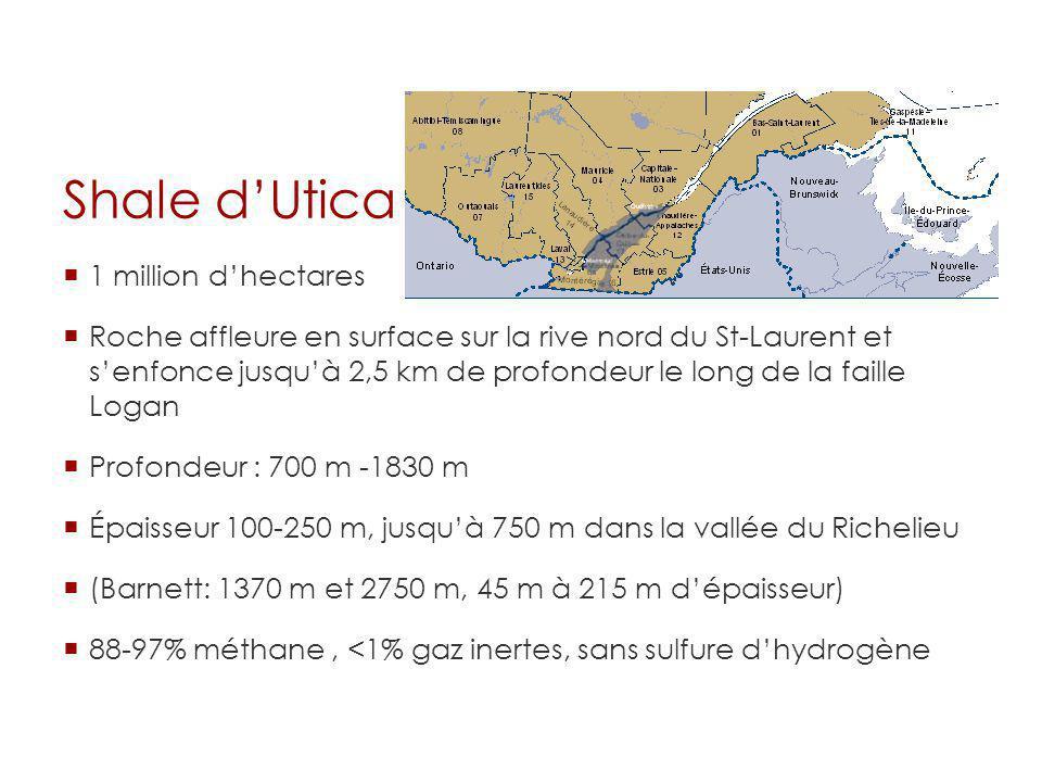 Shale d'Utica 1 million d'hectares