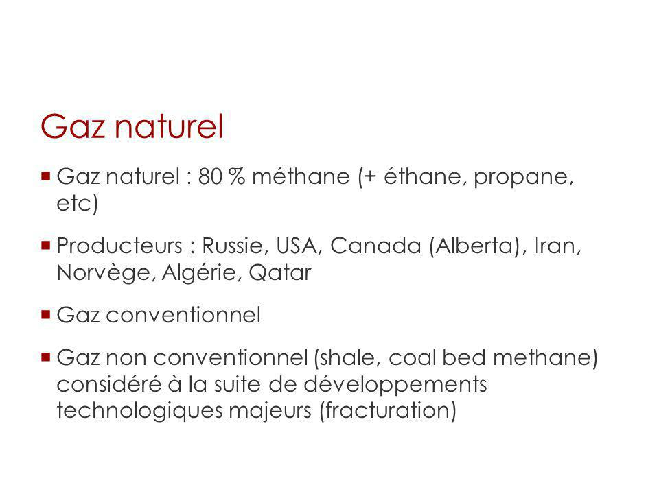 Gaz naturel Gaz naturel : 80 % méthane (+ éthane, propane, etc)
