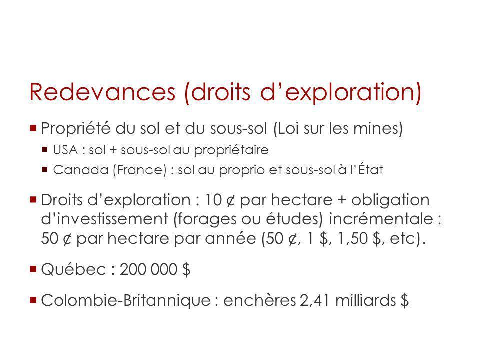 Redevances (droits d'exploration)