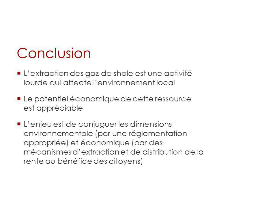 Conclusion L'extraction des gaz de shale est une activité lourde qui affecte l'environnement local.