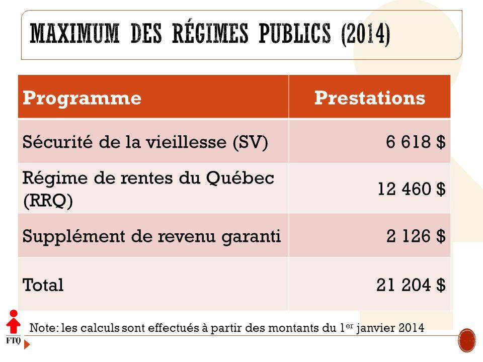 Maximum des régimes publics (2014)